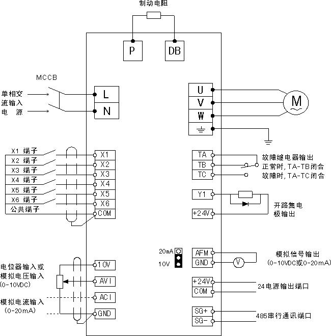 二,标准接线图